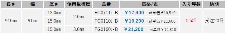 複合ブナクリア 20.02.29