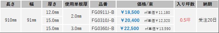 複合サクラクリア 20.02.29