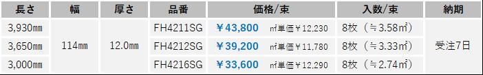 こえ松ワイド 20.02.26