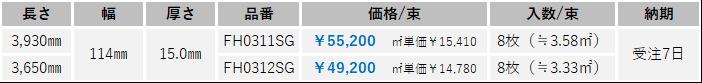 ゴールド冠松ワイド 20.02.26