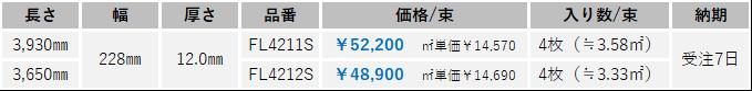 ケヤキ7.5寸 20.02.26