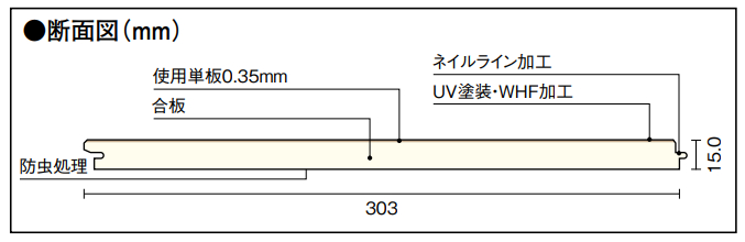 欅尺幅 詳細