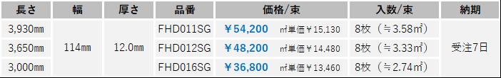 旭松ワイド 20.02.26