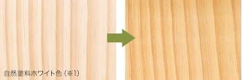 ピノアースシリーズ商品の色の変化