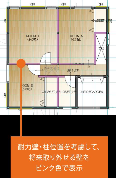 耐力壁・柱位置を考慮して、将来取り外せる壁をピンク色で表示